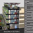 11-BUILDING-SECTION-2